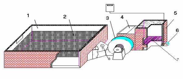 Kết quả hình ảnh cho máy sấy ngô hạt
